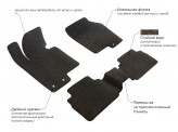 Prestige LUX Ворсистые коврики KIA Sorento 2013-2015 7мест